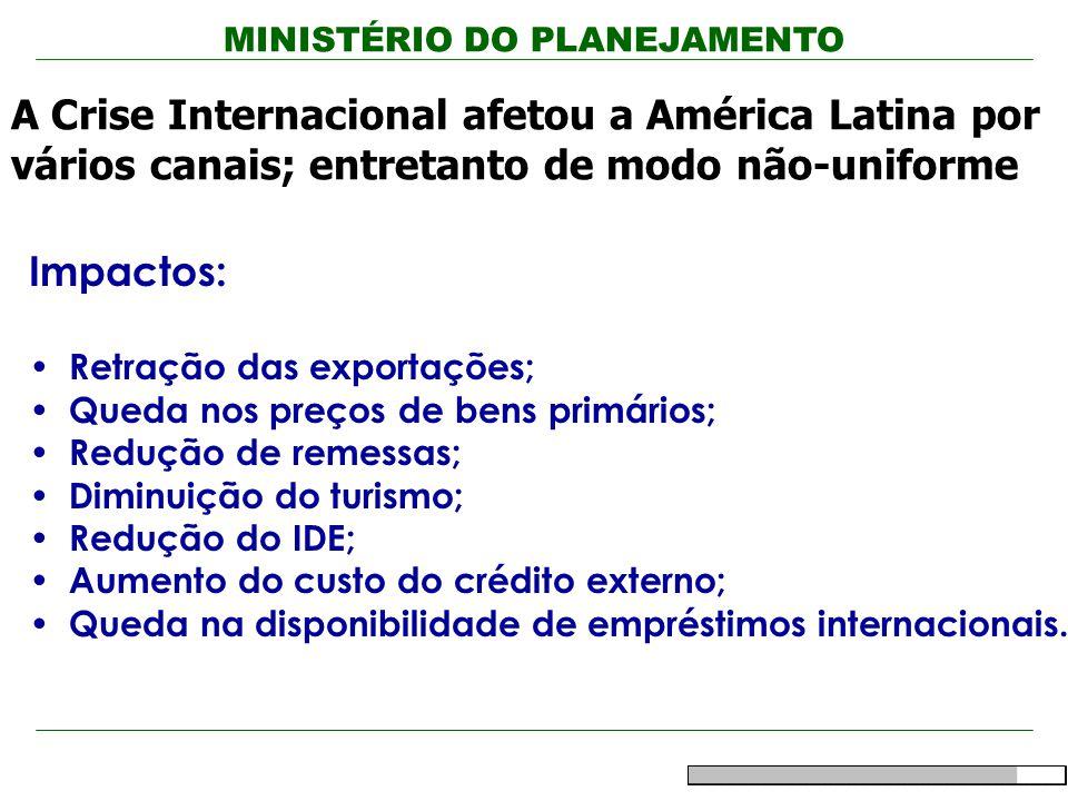 A Crise Internacional afetou a América Latina por vários canais; entretanto de modo não-uniforme