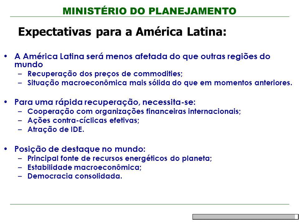 Expectativas para a América Latina: