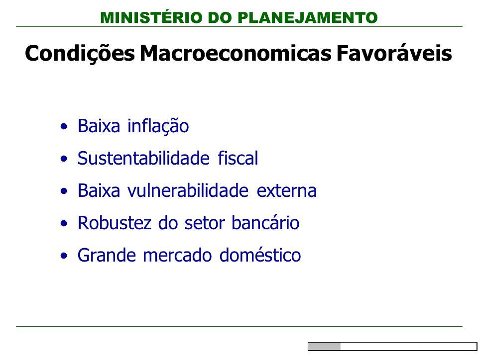 Condições Macroeconomicas Favoráveis