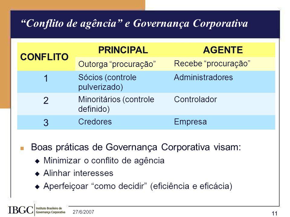 Conflito de agência e Governança Corporativa