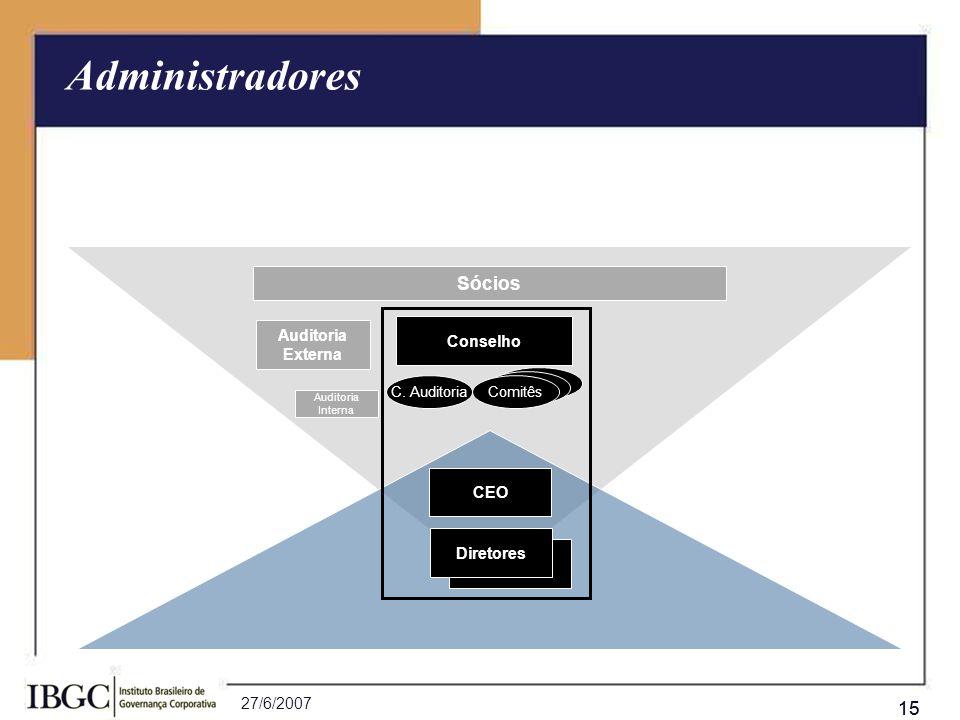 Administradores Sócios 15 15 Auditoria Conselho Externa CEO Diretores