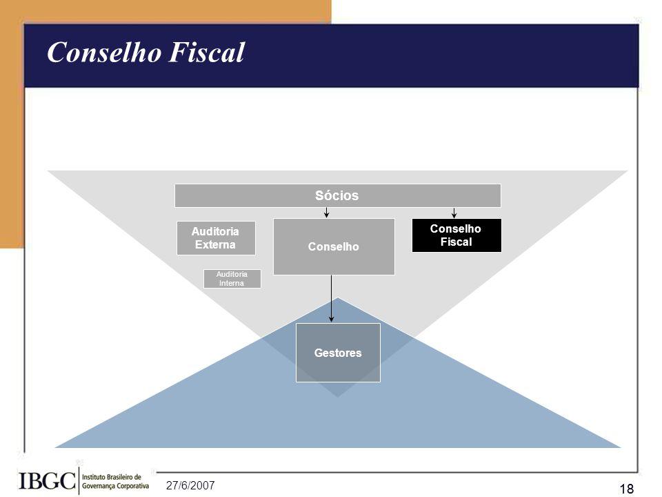Conselho Fiscal Sócios 18 18 Conselho Auditoria Fiscal Externa