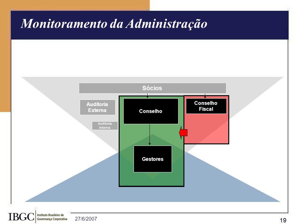 Monitoramento da Administração