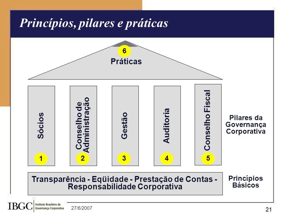 Princípios, pilares e práticas