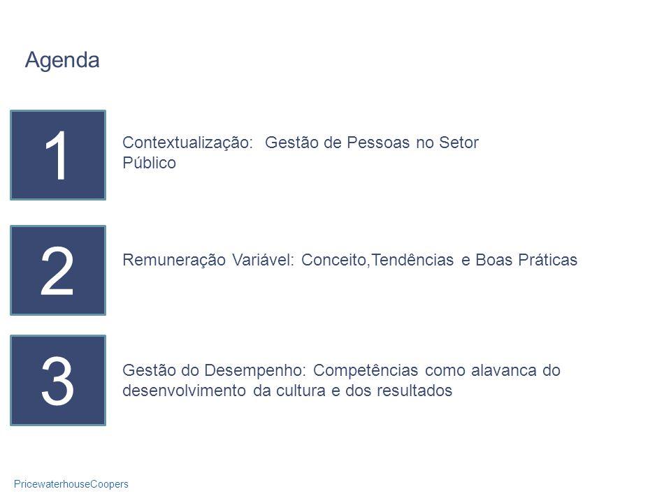 1 2 3 Agenda Contextualização: Gestão de Pessoas no Setor Público