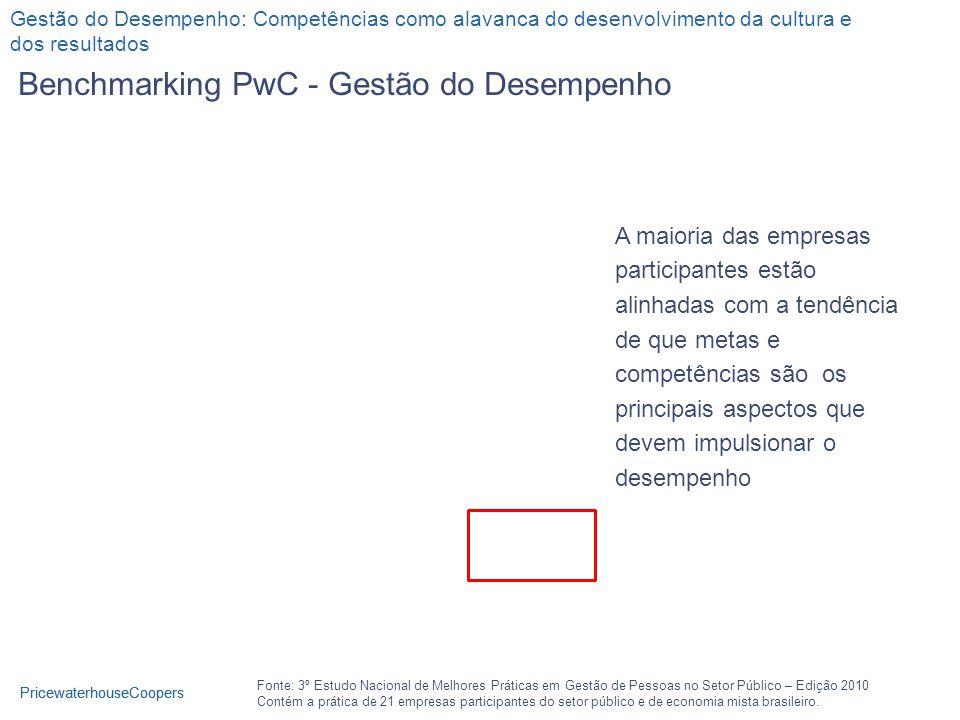 Benchmarking PwC - Gestão do Desempenho