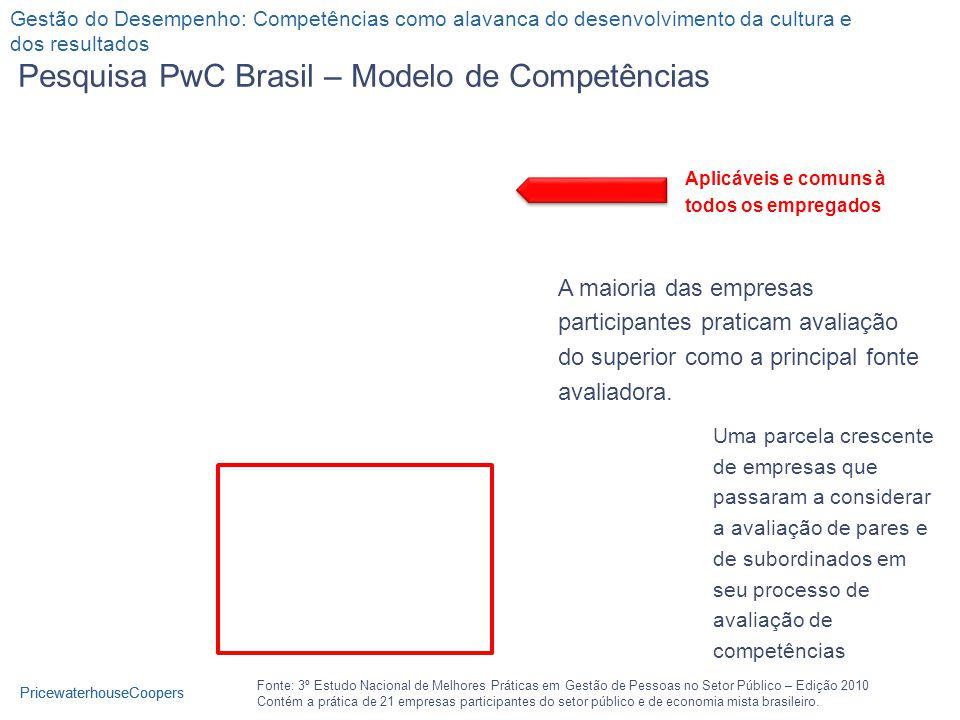 Pesquisa PwC Brasil – Modelo de Competências