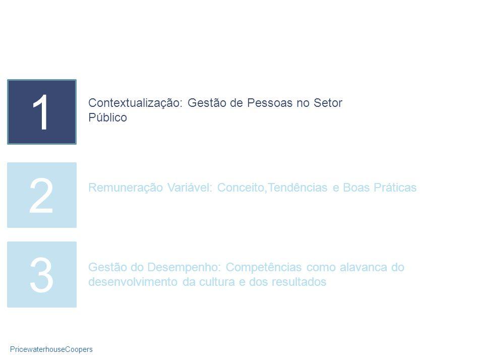 1 2 3 Contextualização: Gestão de Pessoas no Setor Público