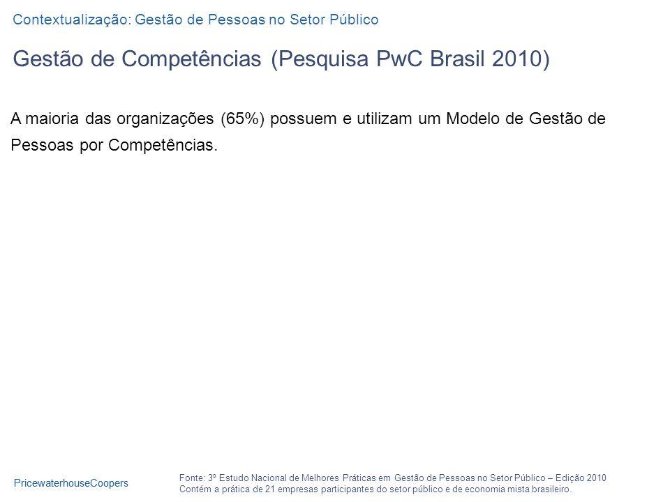 Gestão de Competências (Pesquisa PwC Brasil 2010)