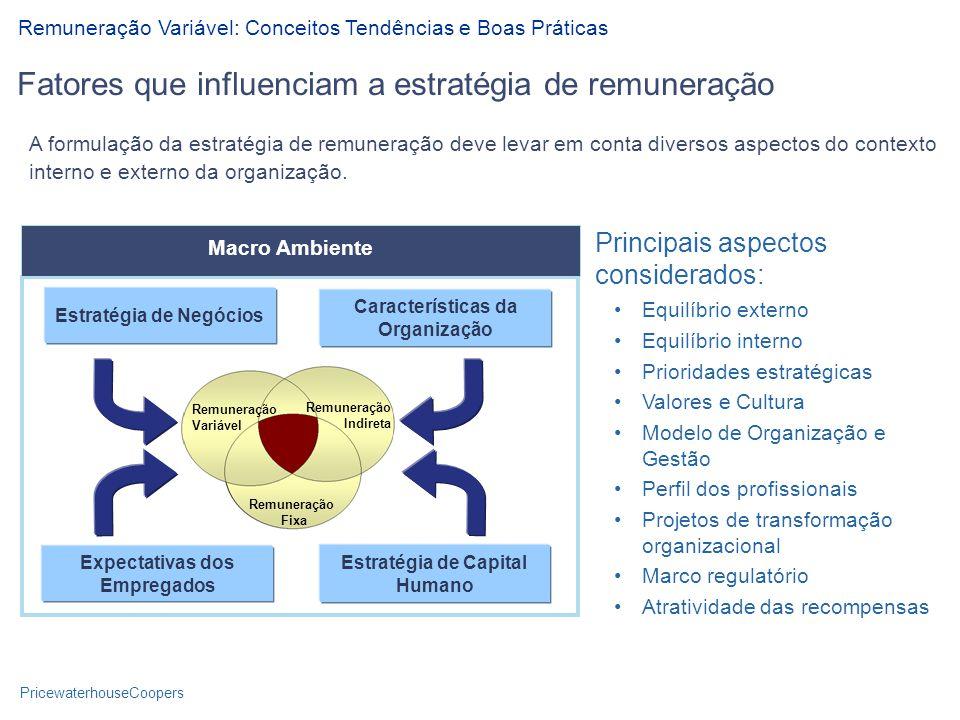 Fatores que influenciam a estratégia de remuneração