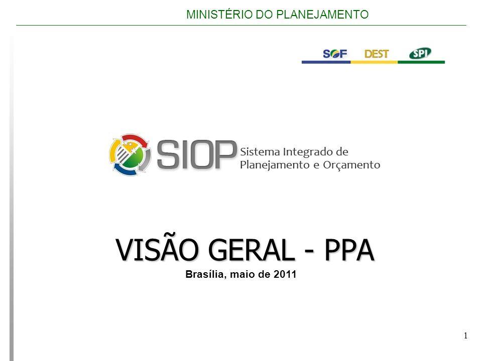 VISÃO GERAL - PPA Brasília, maio de 2011