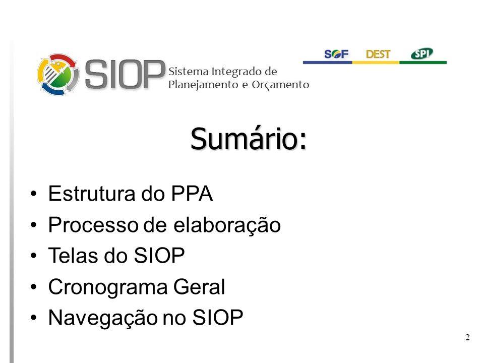 Sumário: Estrutura do PPA Processo de elaboração Telas do SIOP