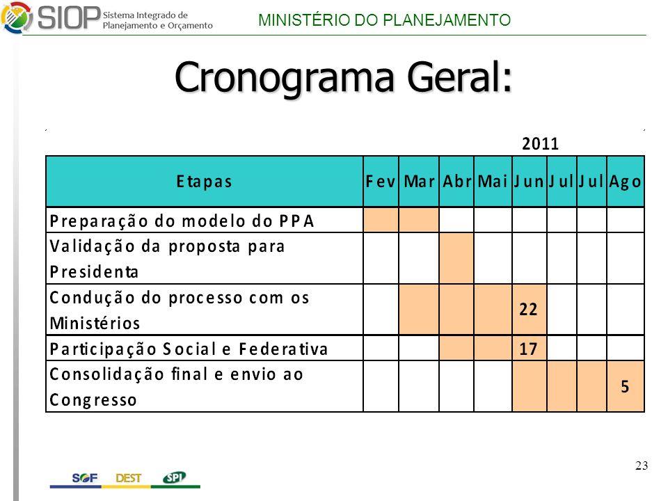 Cronograma Geral: