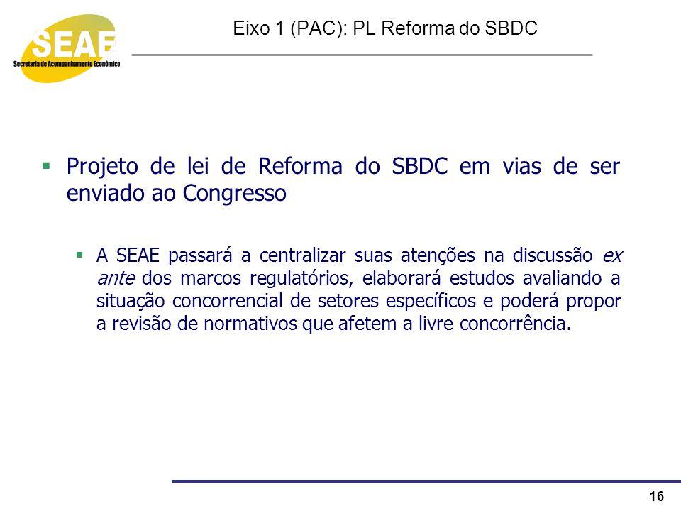 Eixo 1 (PAC): PL Reforma do SBDC