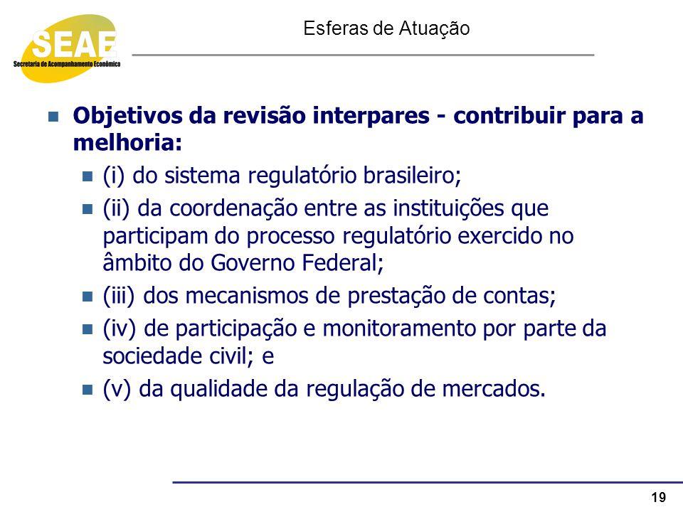 Objetivos da revisão interpares - contribuir para a melhoria: