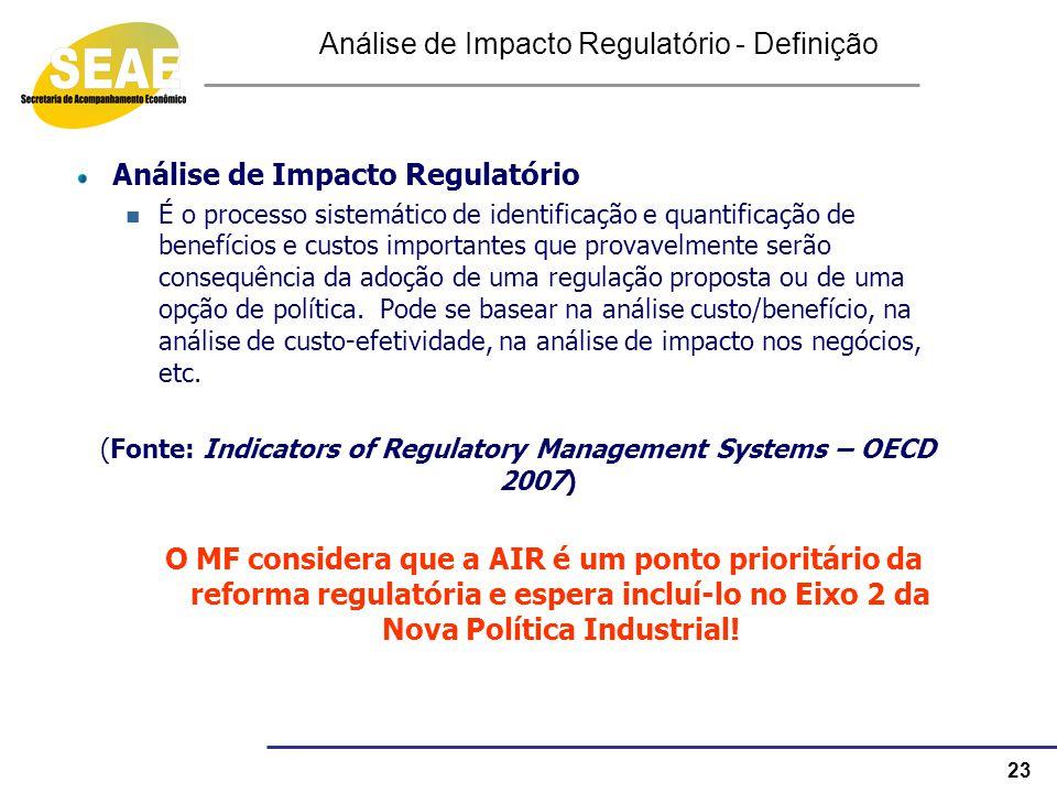 Análise de Impacto Regulatório - Definição