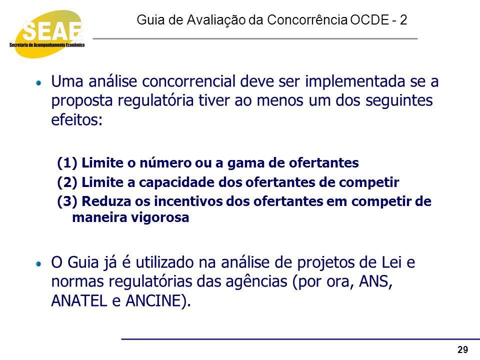 Guia de Avaliação da Concorrência OCDE - 2