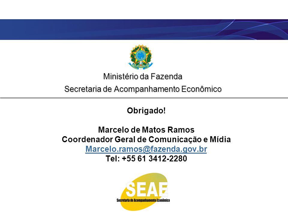 Ministério da Fazenda Secretaria de Acompanhamento Econômico