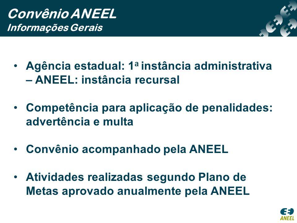 Convênio ANEEL Informações Gerais. Agência estadual: 1a instância administrativa – ANEEL: instância recursal.