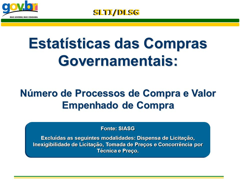 Estatísticas das Compras Governamentais: