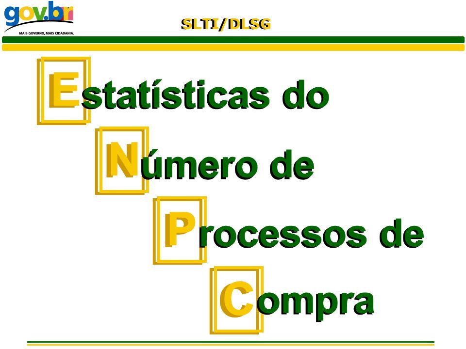 E statísticas do N úmero de P rocessos de C ompra