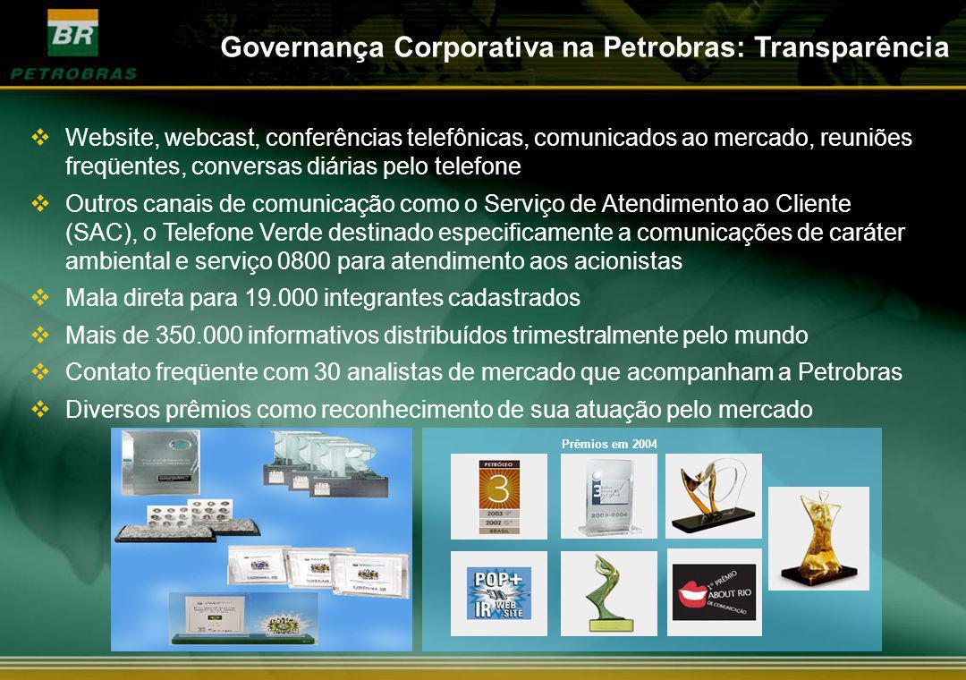 Governança Corporativa na Petrobras: Transparência