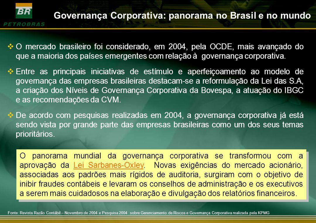 Governança Corporativa: panorama no Brasil e no mundo
