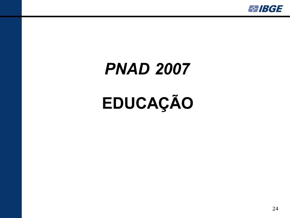 PNAD 2007 EDUCAÇÃO 24 24