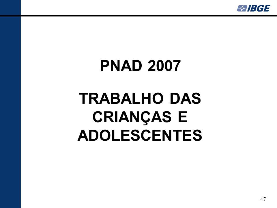 TRABALHO DAS CRIANÇAS E ADOLESCENTES