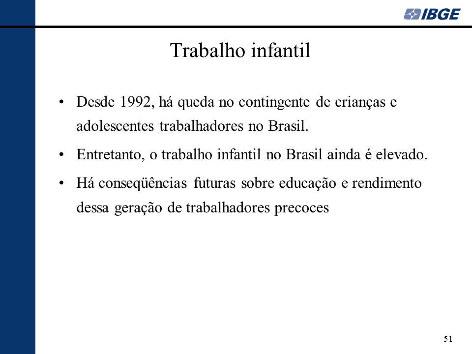 Trabalho infantil Desde 1992, há queda no contingente de crianças e adolescentes trabalhadores no Brasil.
