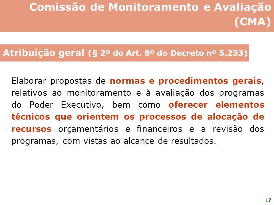 Comissão de Monitoramento e Avaliação (CMA)