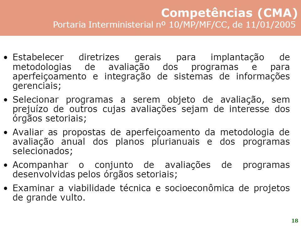 Competências (CMA) Portaria Interministerial nº 10/MP/MF/CC, de 11/01/2005.