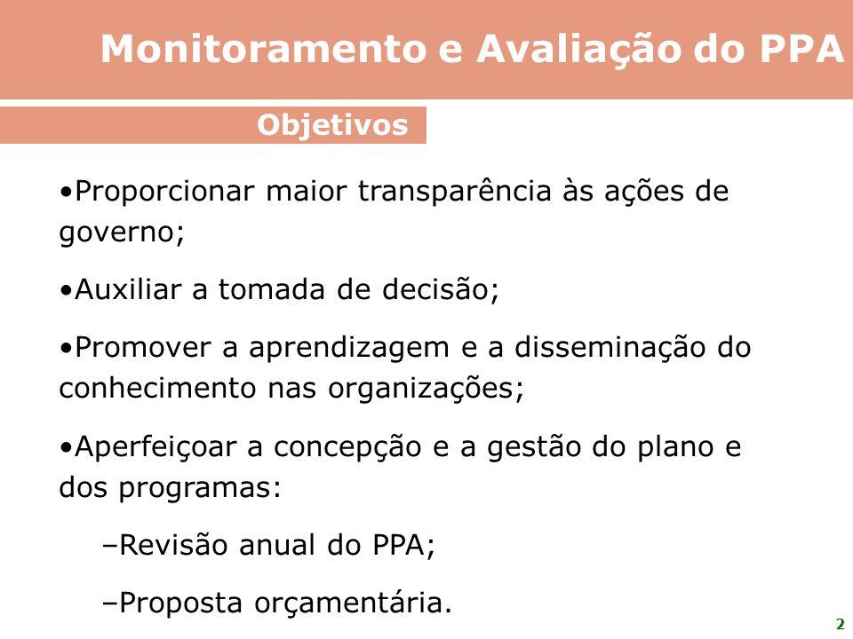 Monitoramento e Avaliação do PPA