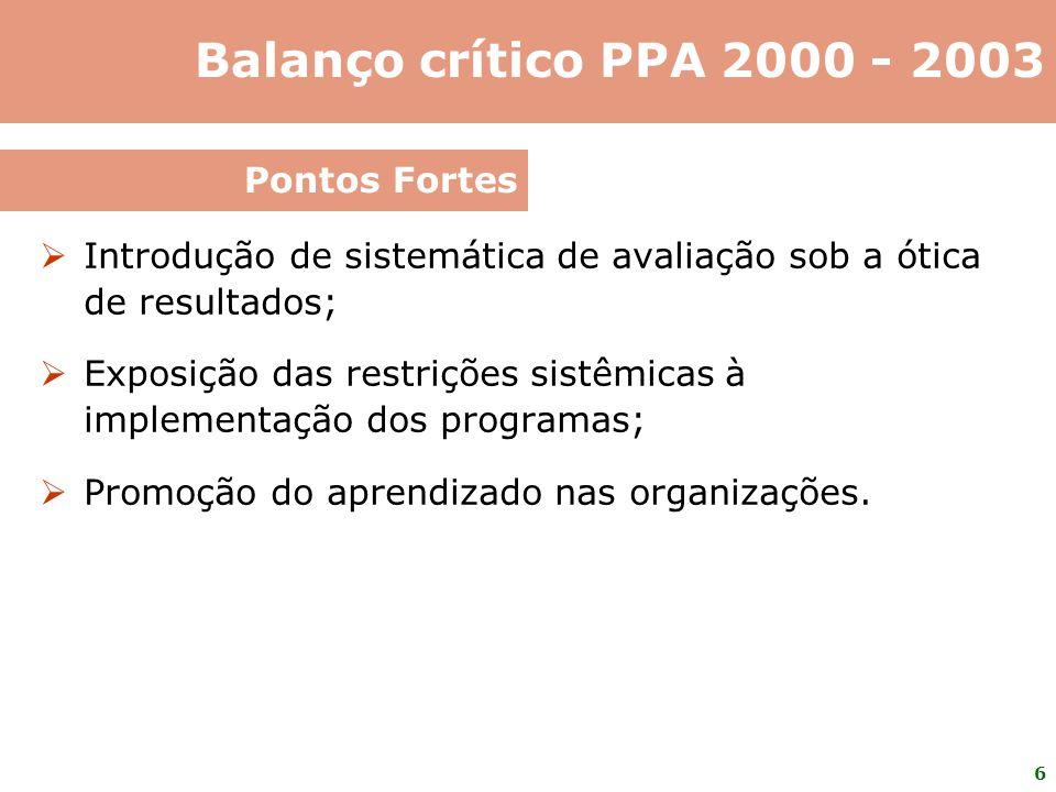 Balanço crítico PPA 2000 - 2003 Pontos Fortes