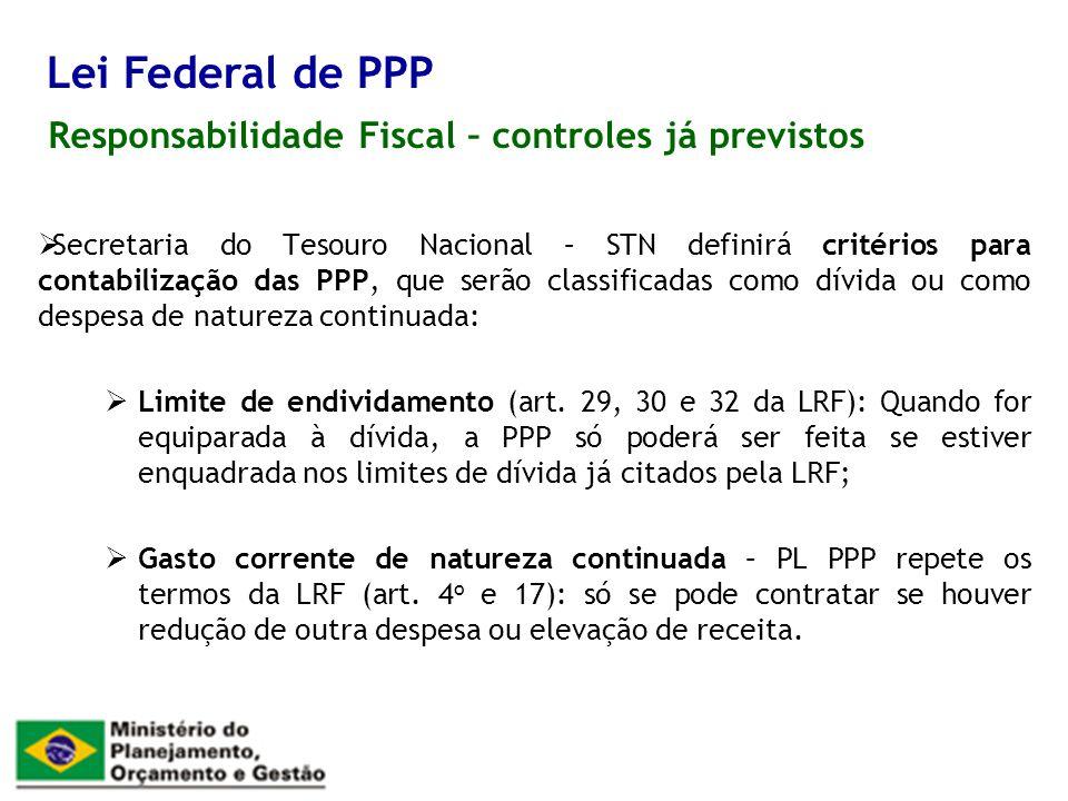 Lei Federal de PPP Responsabilidade Fiscal – controles já previstos