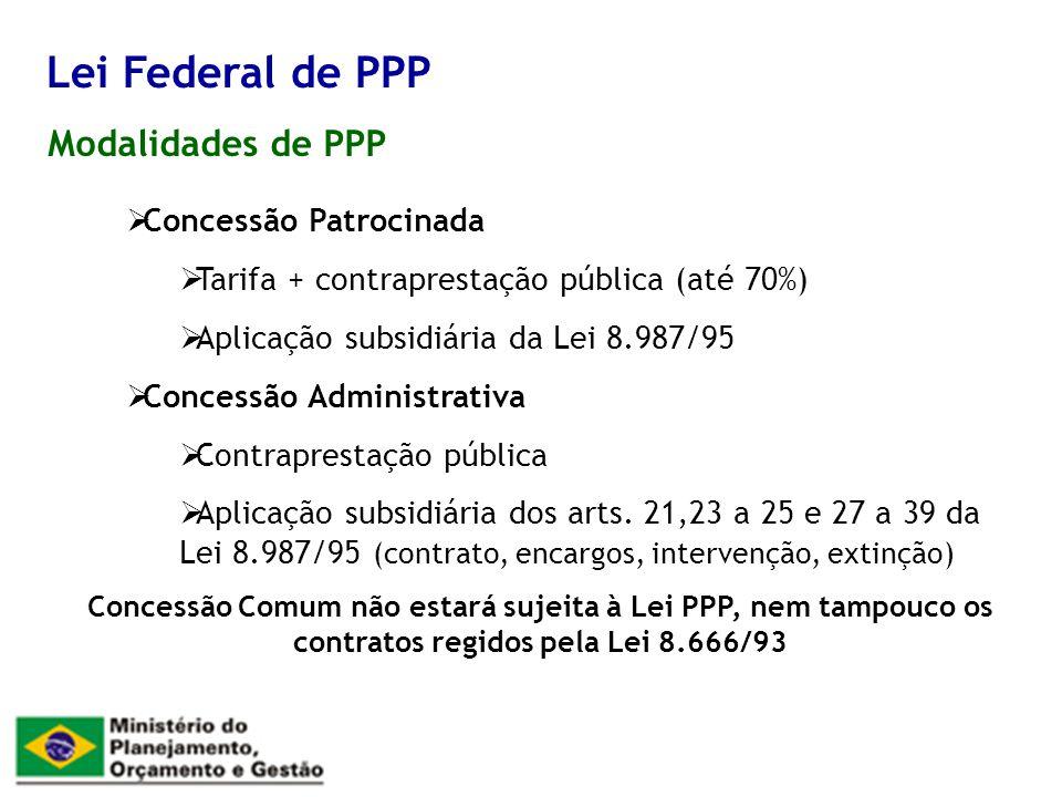 Lei Federal de PPP Modalidades de PPP Concessão Patrocinada