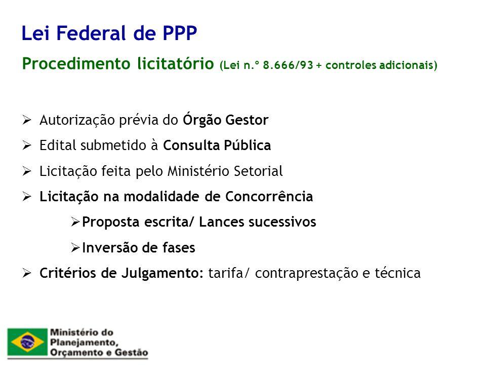 Lei Federal de PPP Procedimento licitatório (Lei n.º 8.666/93 + controles adicionais) Autorização prévia do Órgão Gestor.