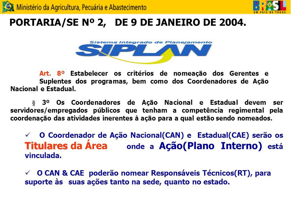 PORTARIA/SE Nº 2, DE 9 DE JANEIRO DE 2004.