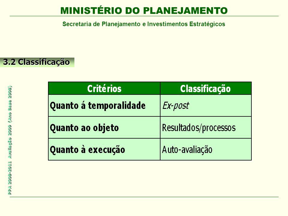 3.2 Classificação