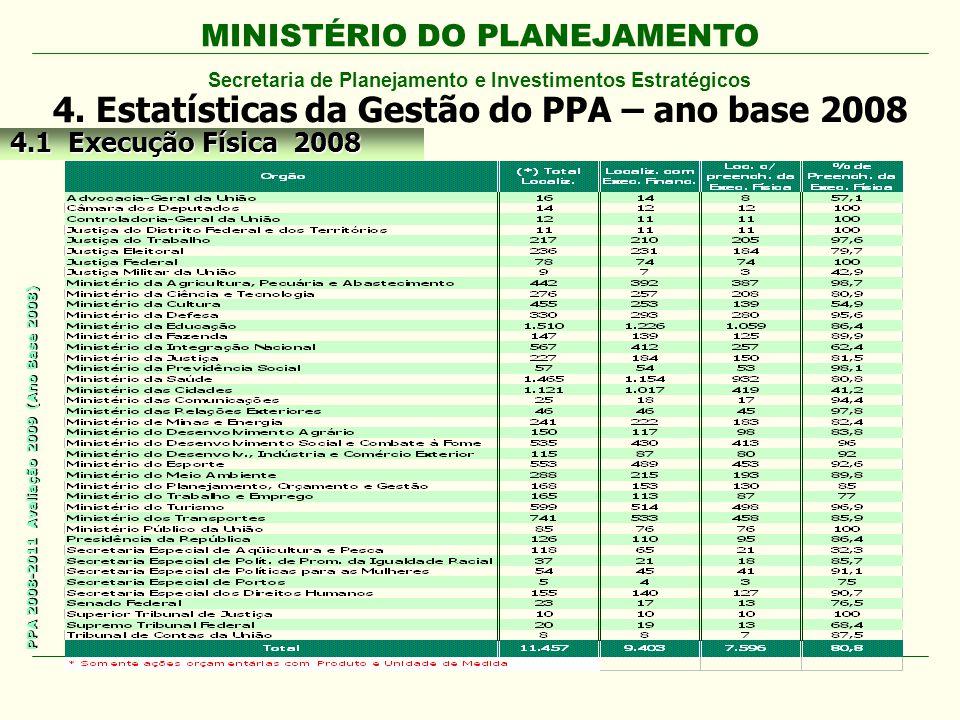 4. Estatísticas da Gestão do PPA – ano base 2008