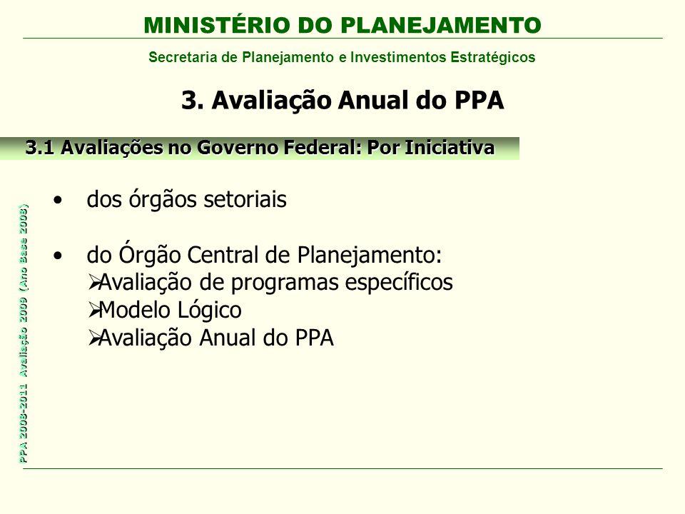 3.1 Avaliações no Governo Federal: Por Iniciativa
