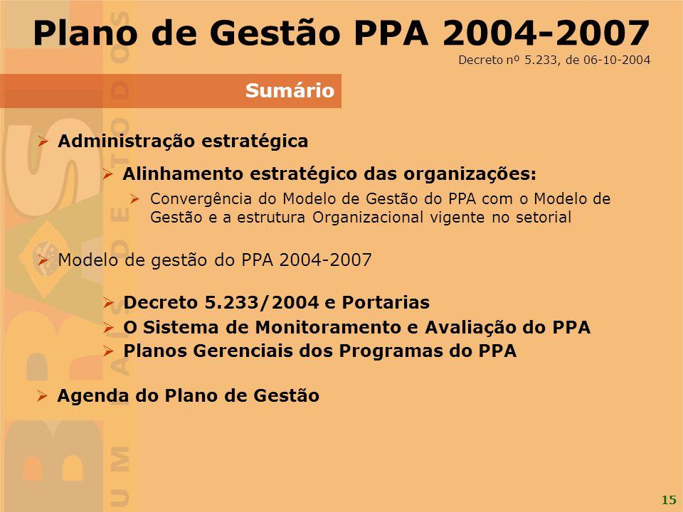 Plano de Gestão PPA 2004-2007 Sumário Administração estratégica