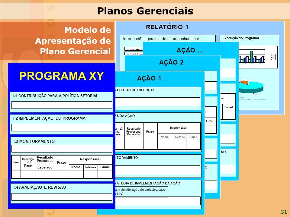 PROGRAMA XY Planos Gerenciais Modelo de Apresentação de