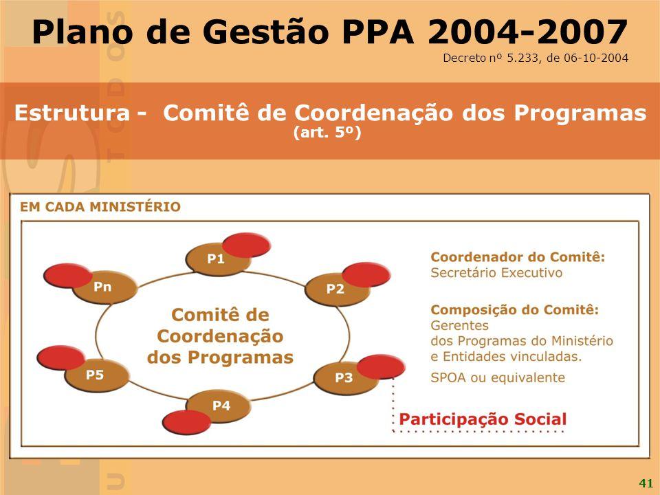 Estrutura - Comitê de Coordenação dos Programas