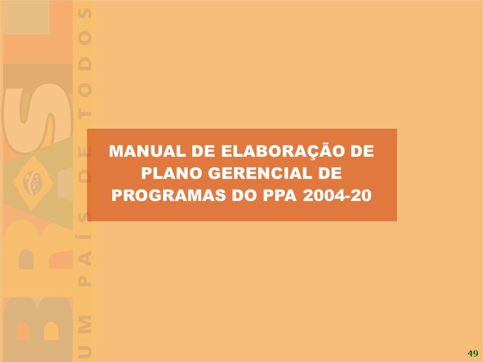 MANUAL DE ELABORAÇÃO DE PLANO GERENCIAL DE PROGRAMAS DO PPA 2004-20