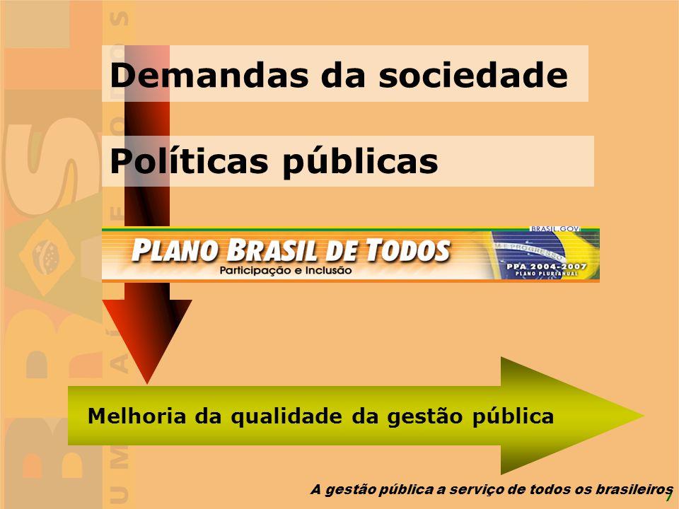 Melhoria da qualidade da gestão pública
