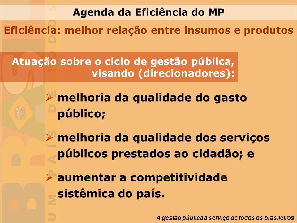 melhoria da qualidade do gasto público;