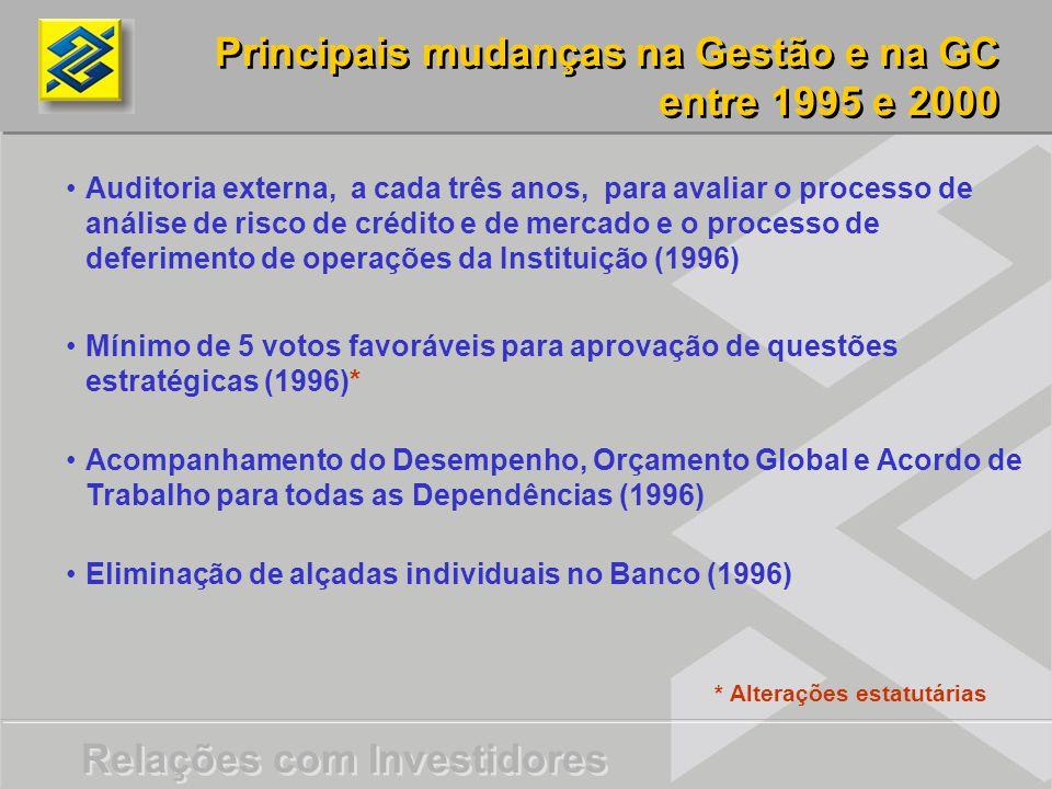 Principais mudanças na Gestão e na GC entre 1995 e 2000