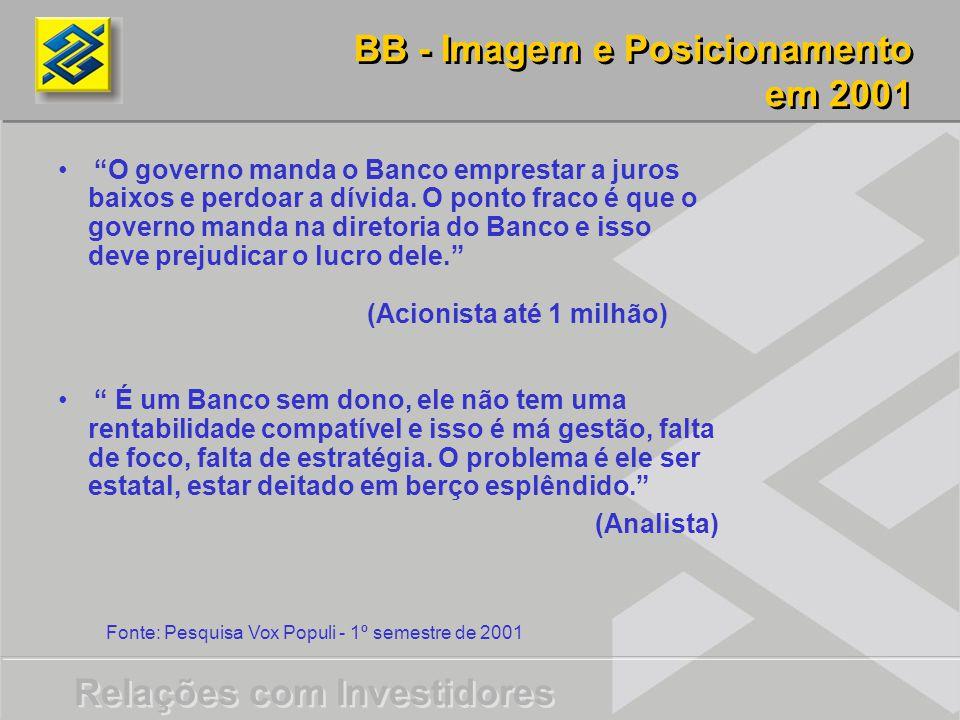 BB - Imagem e Posicionamento em 2001