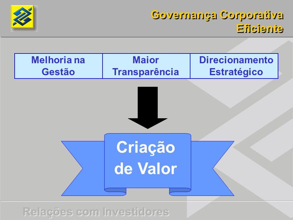Direcionamento Estratégico
